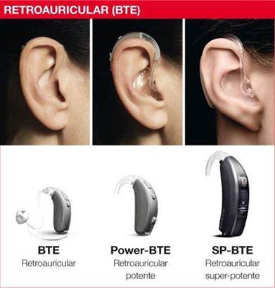 Aparelho auditivo retroauricular
